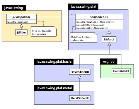 Componentui Gnu Classpath 0 95 Documentation