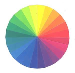 Color Wheel Scheme Wheel Chart Analogous Scheme Color Theorist Environment Analysis Casper S