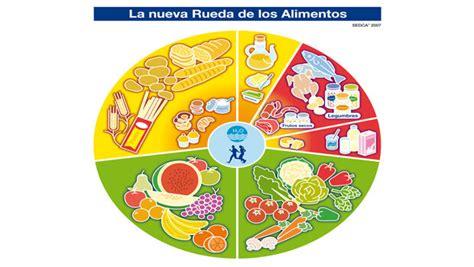 alimentos extremadura clasificaci 243 n funcional de los alimentos repelando