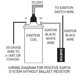 electronic ignition pertronix