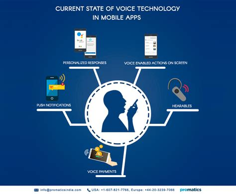 voice mobile app voice is the next big thing in mobile apps appfutura