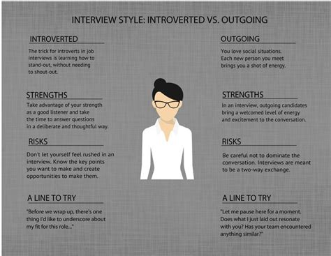 how to adapt your style to accentuate your strengths and minimize your weaknesses in