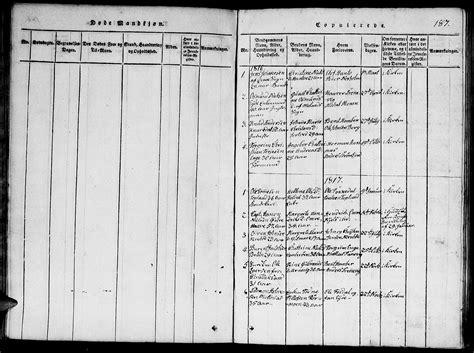 Searching Birth Records Re Barent Jacobsen Bruun Se Genealogy