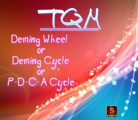 Mba Notes Corner by Deming Wheel Or Deming Cycle Or P D C A Cycle