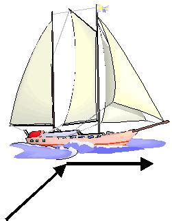 boat drawing activity sail boat drawings clipart best