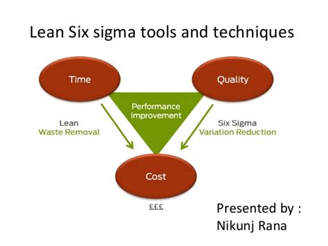 lean six sigma for small and medium sized enterprises a practical guide books lean six sigma tools and techniques