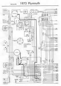 wiring diagram of 1973 plymouth barracuda third generation binatani
