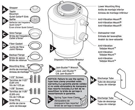 garbage disposal parts diagram insinkerator evolution excel garbage disposal