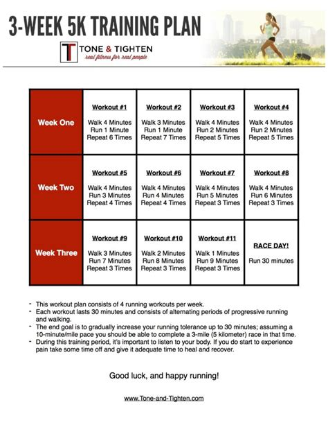 The To 5k Running Plan by 3 Week 5k Program Tone And Tighten