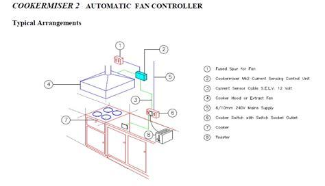 kitchen socket wiring diagram wiring diagram with