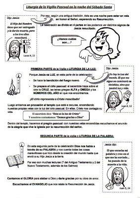 preguntas biblicas para jovenes en power point materiales de religi 211 n cat 211 lica