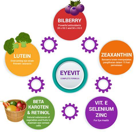 Suplemen Eyevit Harga Vitamin Eyevit Tablet Dan Syrup Suplemen Mata