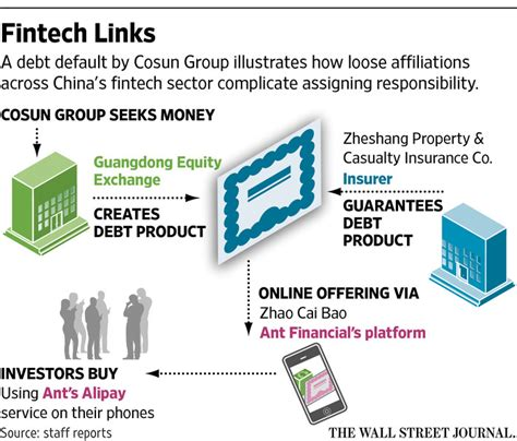 alibaba reseller program alibaba fintech affiliate tripped up by china bond default