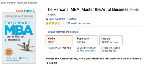 Instant Mba Book Review by 11 Tips To Craft The Book Description