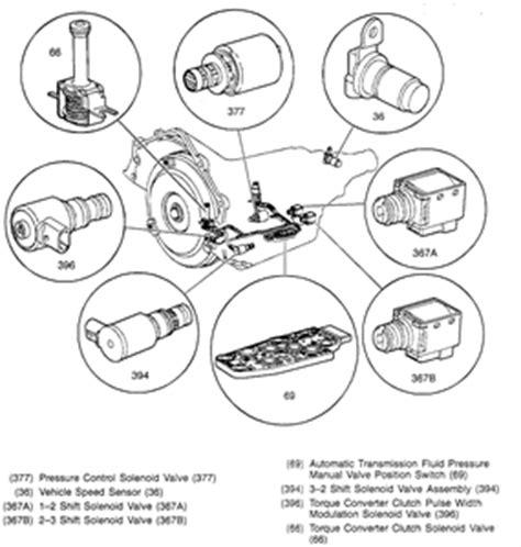 transmission control 1995 gmc jimmy electronic throttle control p1886 code 96 gmc jimmy fixya