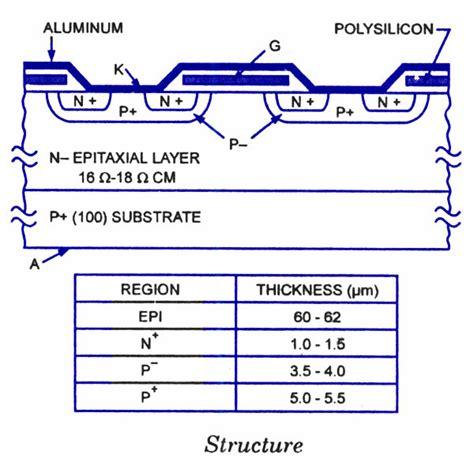 igbt transistor basics gt igbt insulated gate bipolar transistors today s circuits