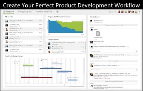 product management workflow kanban archives wrike