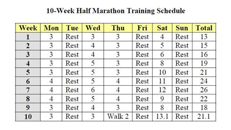 couch to marathon in 3 months image gallery training schedule