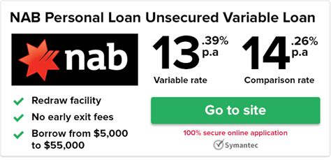 Nab Housing Loan Rates 28 Images Nab Car Loan Review Of Interest Rates Fees Apply