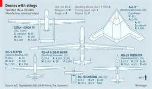 Imbue Design flight of the drones the economist