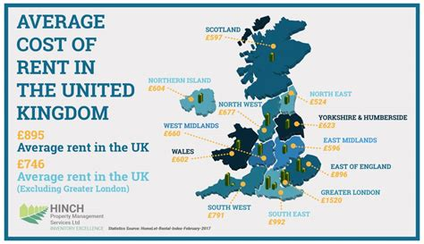 average rent price hinch property managementthe average cost of renting across the uk infographic hinch