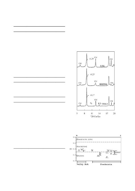 xrd pattern of biotite geolcarp vol54 no6 367 375