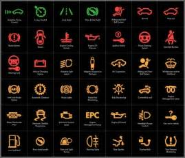 Bmw Dash Symbols What Does The Big Warning Exclamation Sign In The