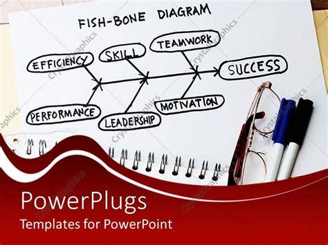 leadership success profile diagram powerpoint template powerpoint template fish bone diagram flow chart success