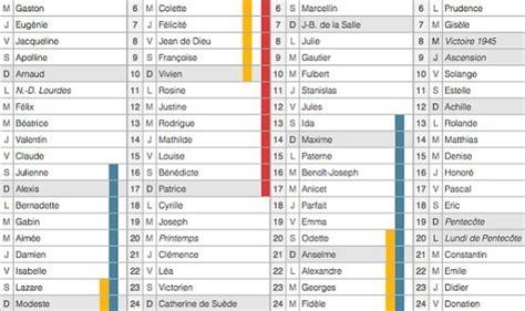 Calendrier S Il Te Plaît Top 10 Des Pr 233 Noms F 233 Minins Les Plus Tendances En 2014
