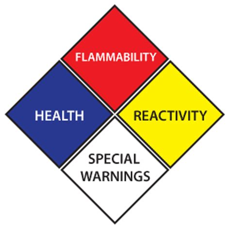 blue section of the nfpa 704