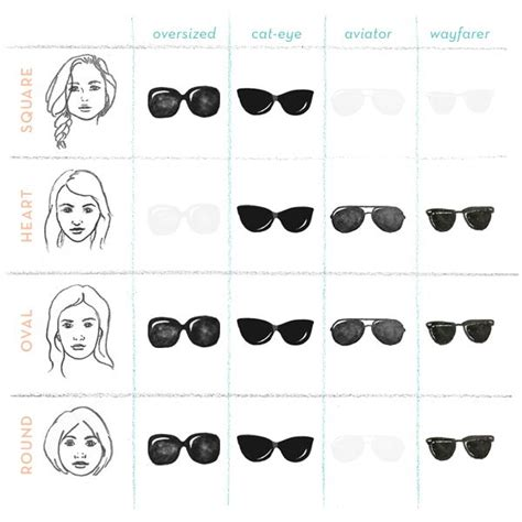 Sunglasses According To The Shape Of Your by Sunglasses By Shape Guide Style Essentials