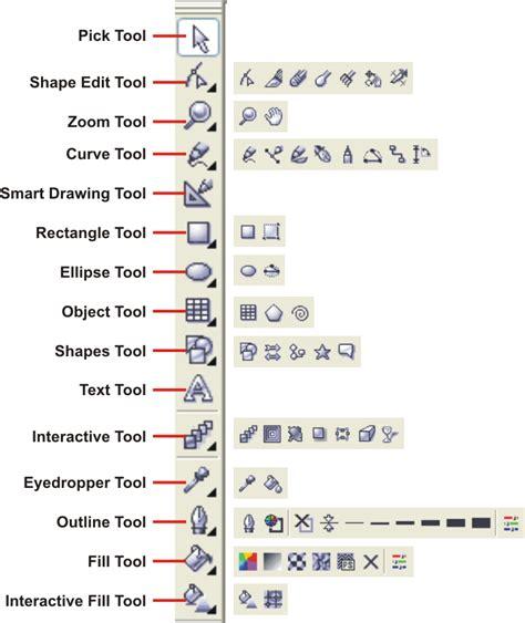 corel draw x5 tools list the tool box coreldraw