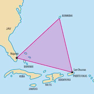 Bermuda Triangle Model