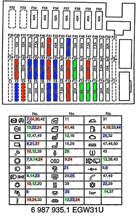 bmw 520d f10 fuse box wiring diagrams schematics