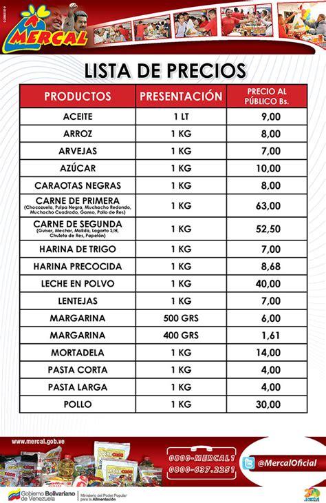 listado de beneficiados por la conafor 2016 listas actualizada de precios 2015 de productos