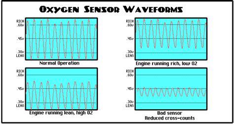 upstream color explained sustituci 243 n sensor