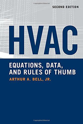 what is the rule of thumb for buying a house hvac equations data and rules of thumb 2nd ed