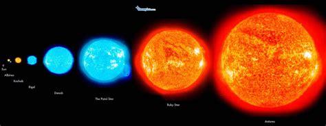 Murah Cetakan Es Batu Bentuk Bola Besar Tidak Mudah Cair Isi 4pcs matahari hanya seujung jarum dari bintang lalu bintang apa yang terbesar
