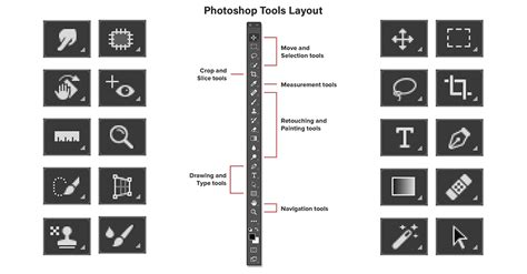 tutorial photoshop tools photoshop tools and toolbar overview