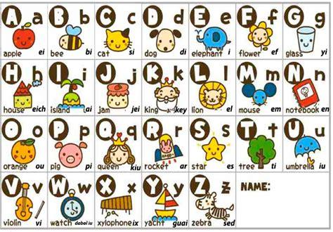 imagenes que empiecen con las letras del abecedario blog de ingl 233 s abecedario en ingl 233 s con dibujos