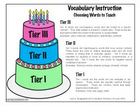 the need for explicit vocabulary instruction make take