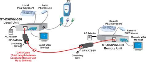Kabel Utp Lan 90 Meter 90 M 90m 90meter Cat 5e Spc Rj45 Siap Pakai maxbert s c extendery kvm