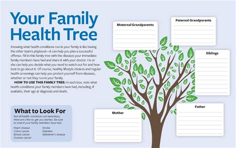 printable medical family tree printable your family health tree knowing what health