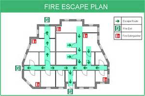 Emergency Exit Floor Plan Template does my business need a fire escape plan security alarm