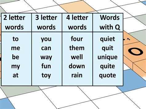 scrabble 2 letter words 3 ways to play competitive scrabble wikihow 1613