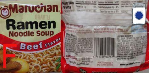 Shelf Of Ramen by Nonperishable Food Report Card