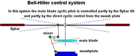 hiller objektmöbel attachment browser bell hiller system jpg by