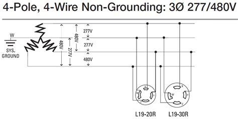 480v ground wiring diagrams wiring diagram with description