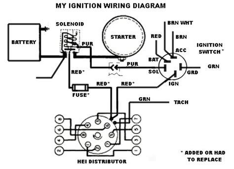 distributor wiring diagram 350 hei chevy engine html