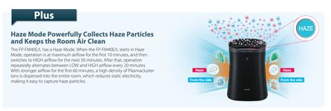 Sharp Plasmacluster Air Purifier Fp Fm40y B sharp fp gm30l b plasmacluster air purifier mosquito